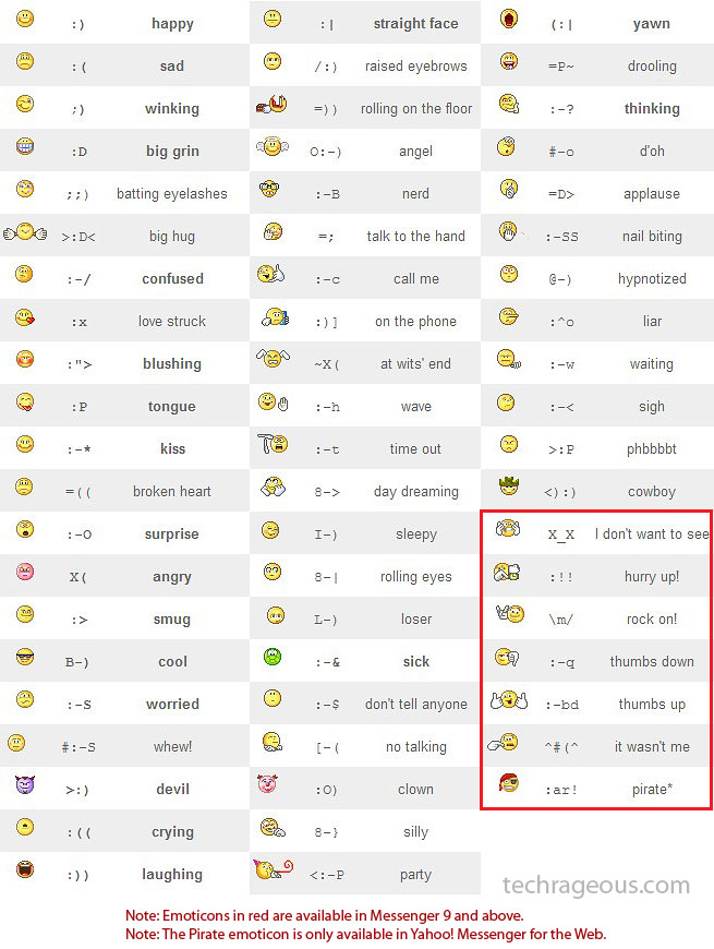 Emoticoane ascunse pentru Yahoo Messenger